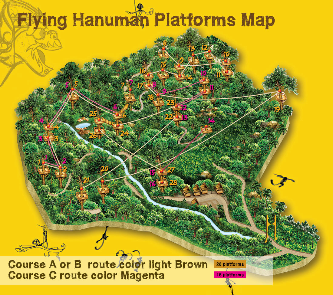 The Hanuman Zipline Course